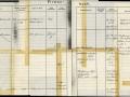 Handelsregister 1891 - 1911