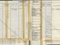 Handelsregister 1921 - 1948