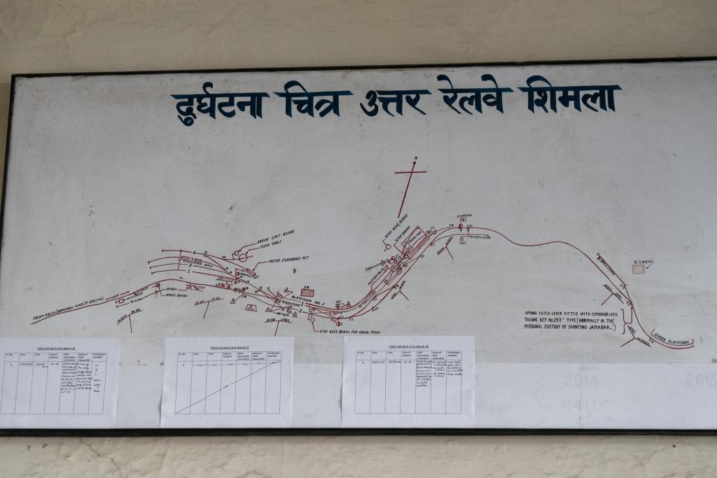 Shimla Railway